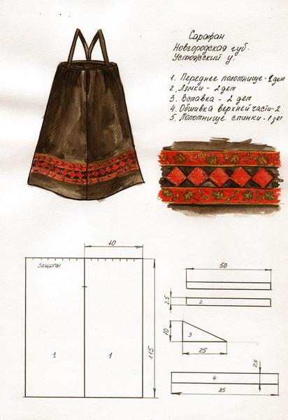 Как сшить русский народный костюм для девочки