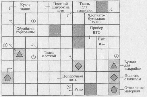Горшкова, Анна Андреевна Википедия