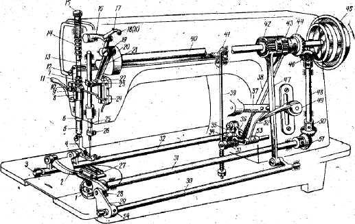 органа швейной машины. глава 1