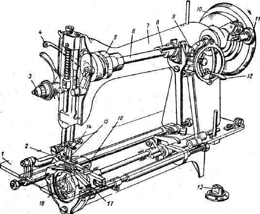 Швейная машина пмз схема