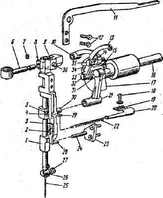 Механизм иглы и