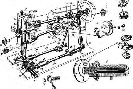 Конструктивная схема машины 26