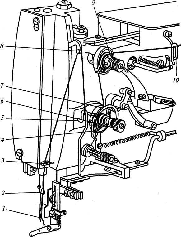 Схема заправки верхней нитки в