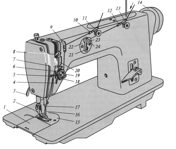 Схема заправки игольной нитки