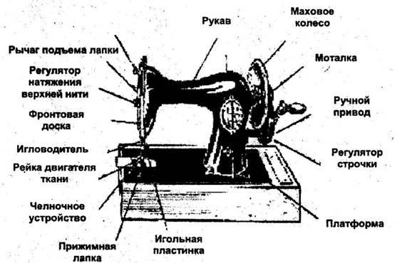 бытовой швейной машины.