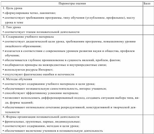 Схема количественной оценки