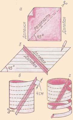 Как сшить угол из ткани