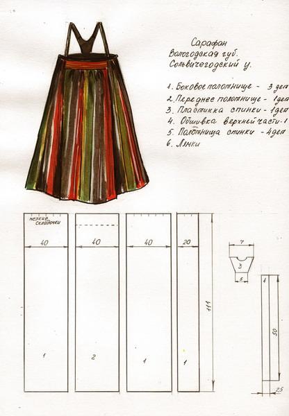 Выкройка русского сарафана. Русские сарафаны для девочек из льна выкройка - Выкройка